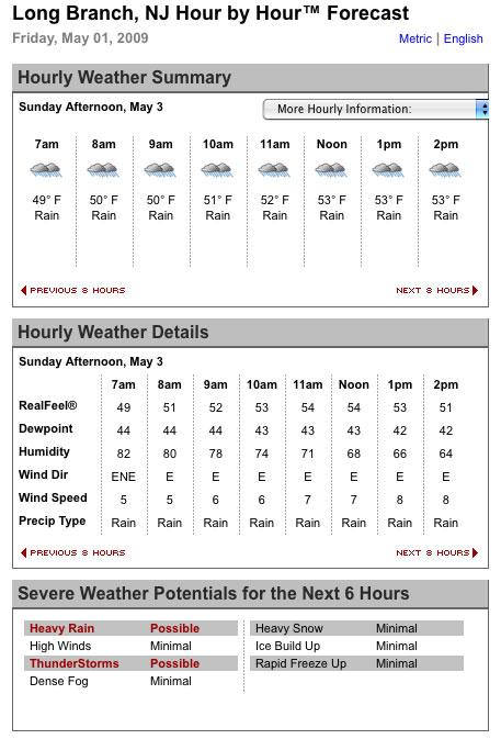 09-nj-half-weather